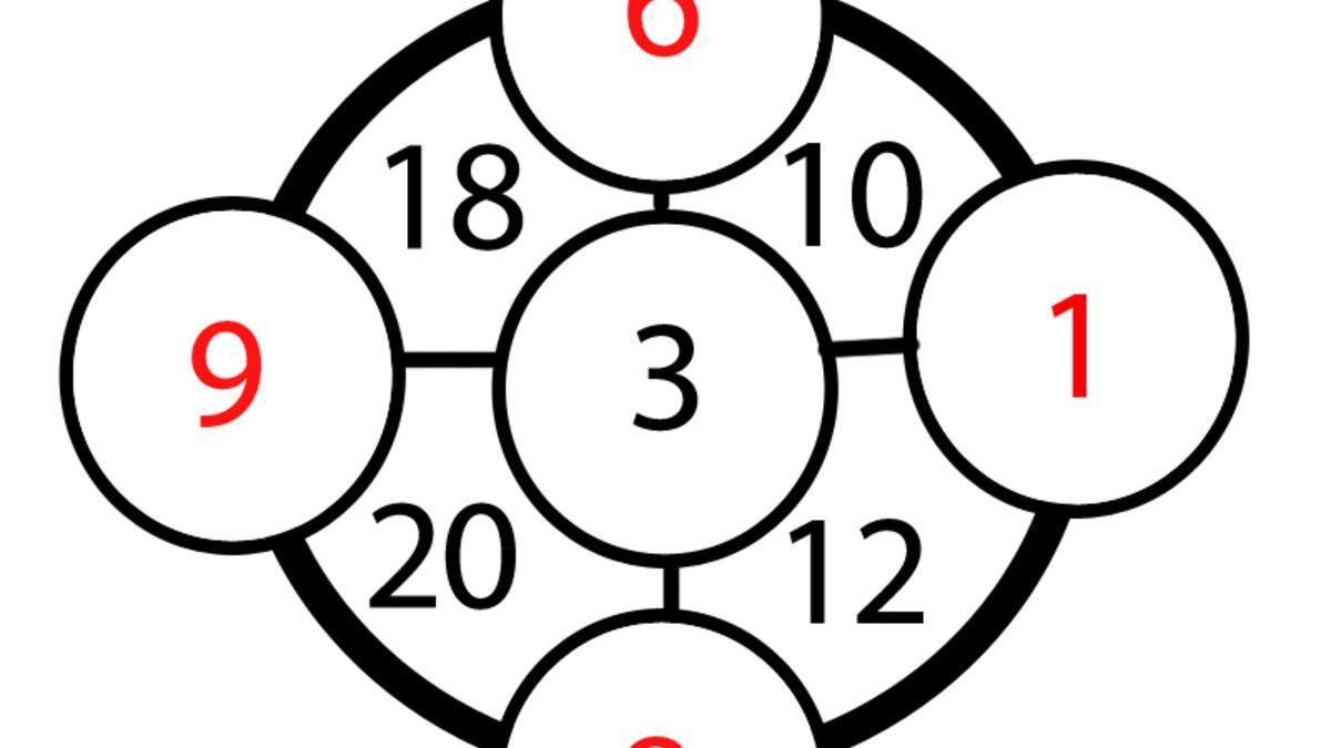 Zahlen Buchstaben Rätsel Lösen